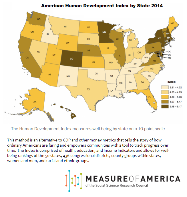 American Human Development Index by State, 2014