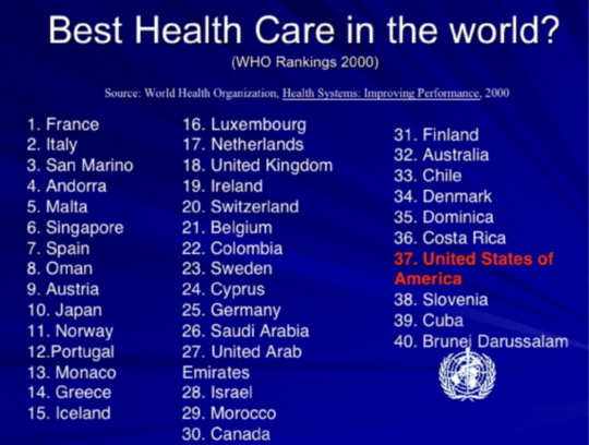 healthcare-efficiency-by-nation-2000