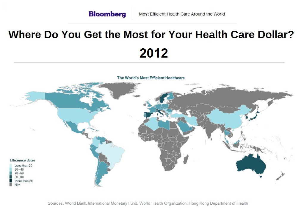 healthcare-efficiency-by-nation-2012