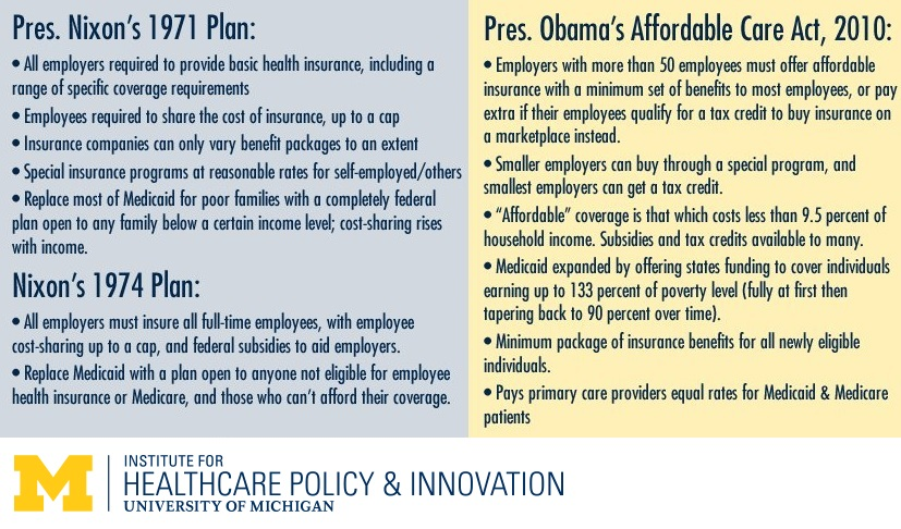 nixons-healthcare-plan-vs-obamacare