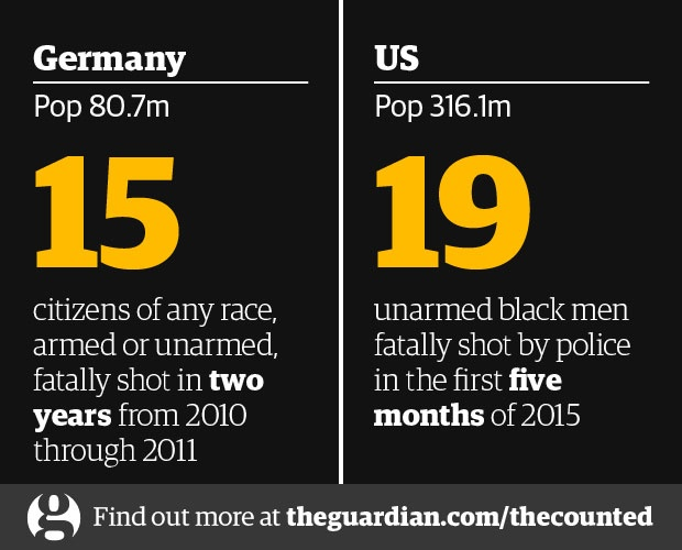 Police killings comparison, Germany 2010-2011 vs U.S. January - May 2015