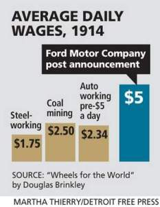minimum wage 20