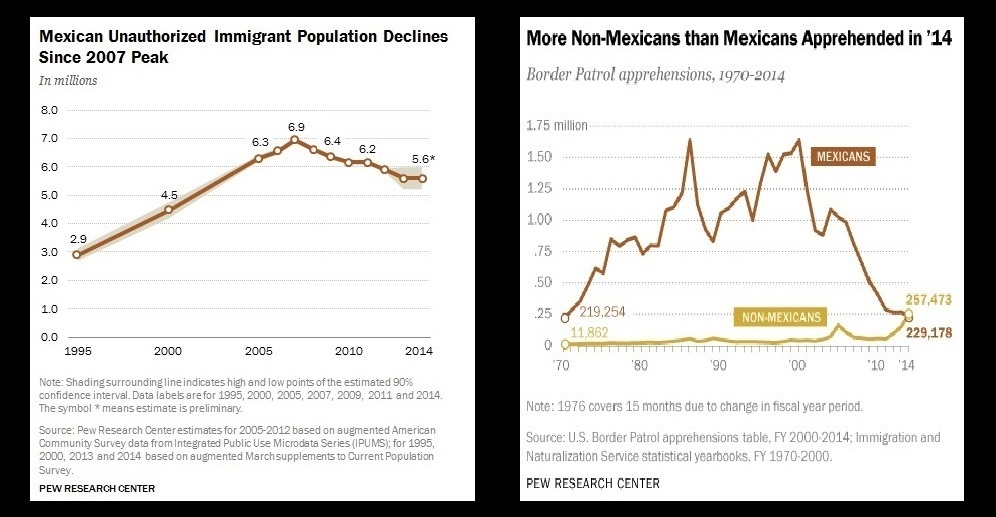 mexican-immigration-1970-2014