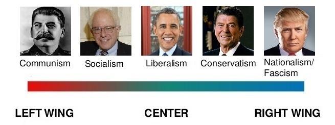 political-spectrum-29-a