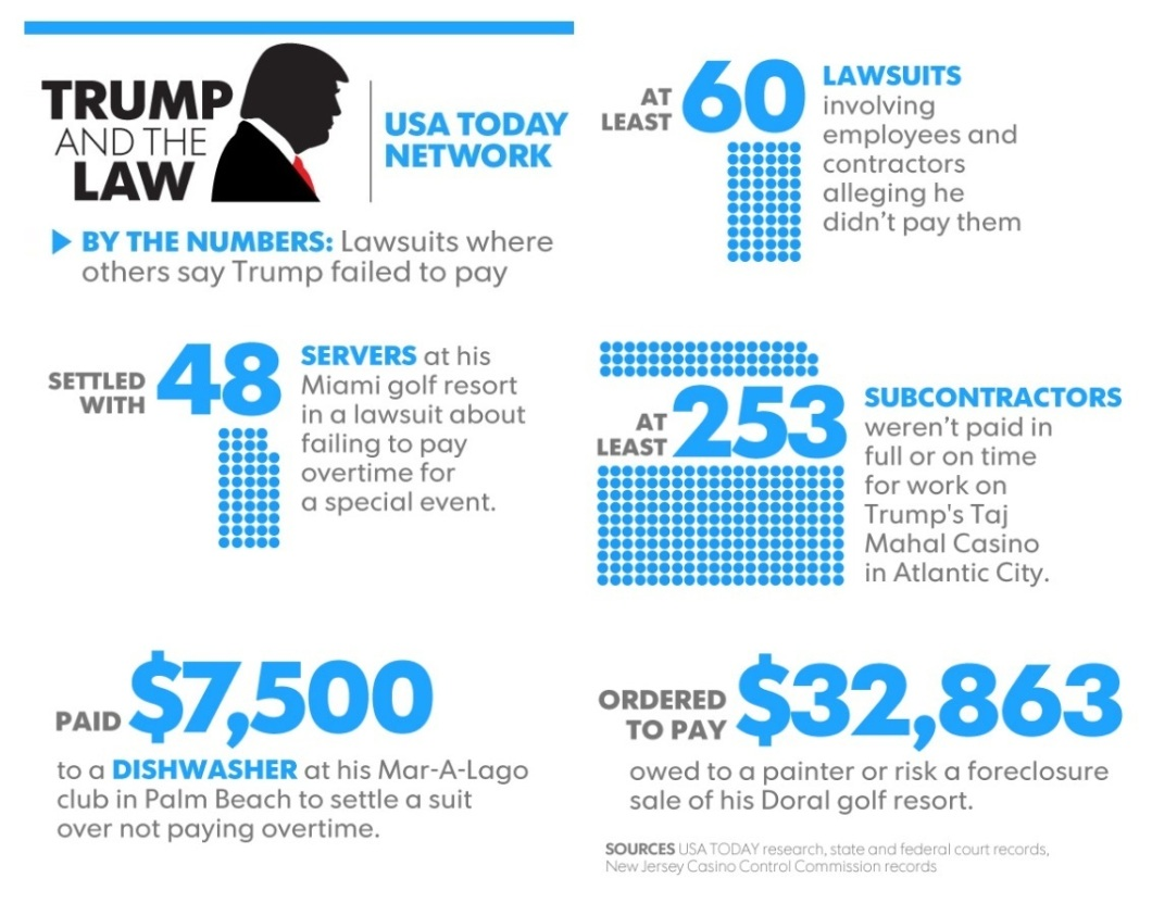trump-usa-today-law