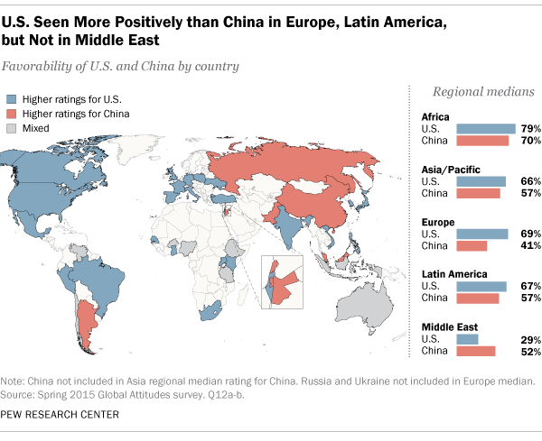 u-s-seen-more-positively-than-china-globally